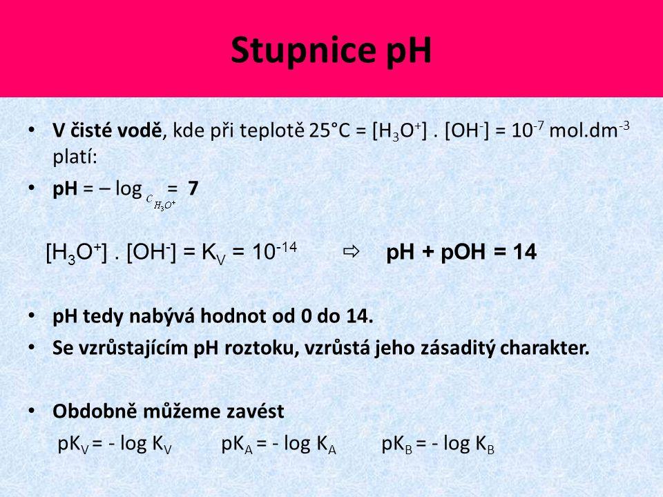 Stupnice pH V čisté vodě, kde při teplotě 25°C = [H3O+] . [OH-] = 10-7 mol.dm-3 platí: pH = – log = 7.